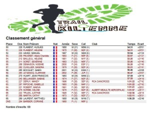 Classement 8 Km ( 2 )