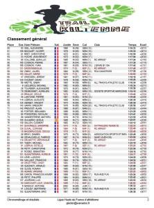 Classement14 Km ( 2 )